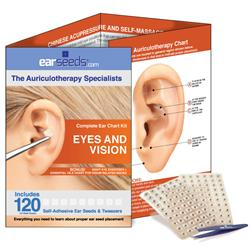 Eye and Vision Ear Seed Kit